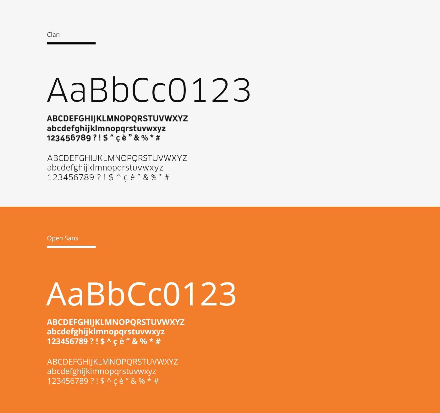 ECOSTORE grafico milano font