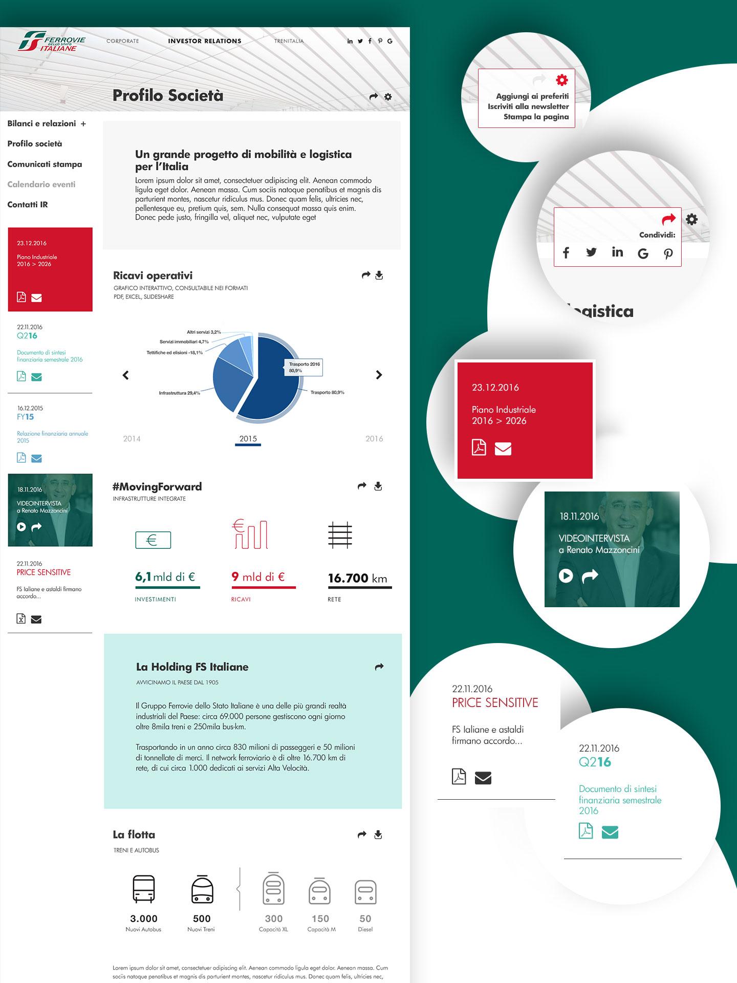 investor relations FS grafico milano profilo