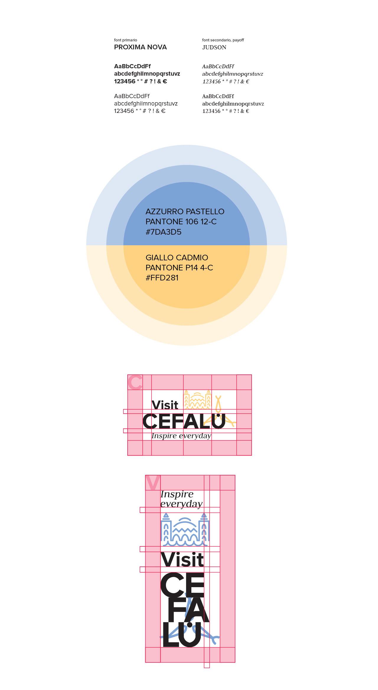 visit cefalu logo chaubet grafico milano 2