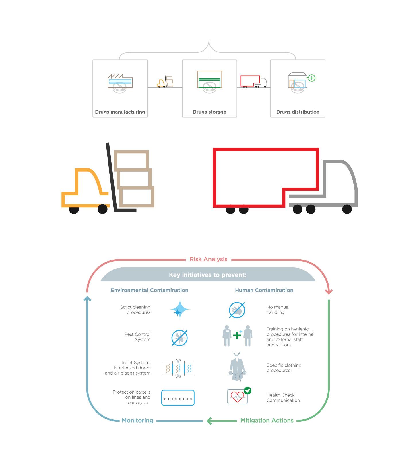 bormioli pharma infographics iconsets grafico milano 07