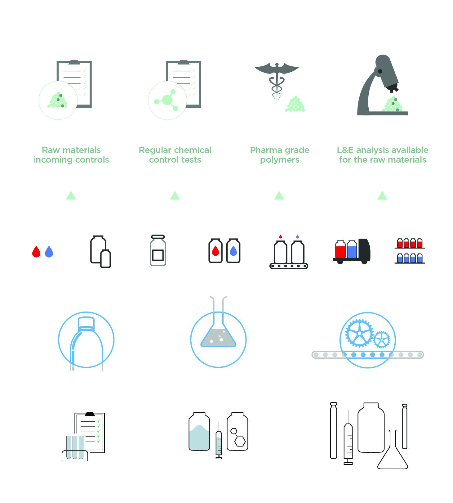 bormioli pharma infographics iconsets grafico milano 12