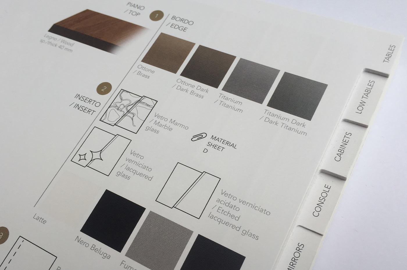 Reflex Catalogue cologne 2019 grafico milano 04