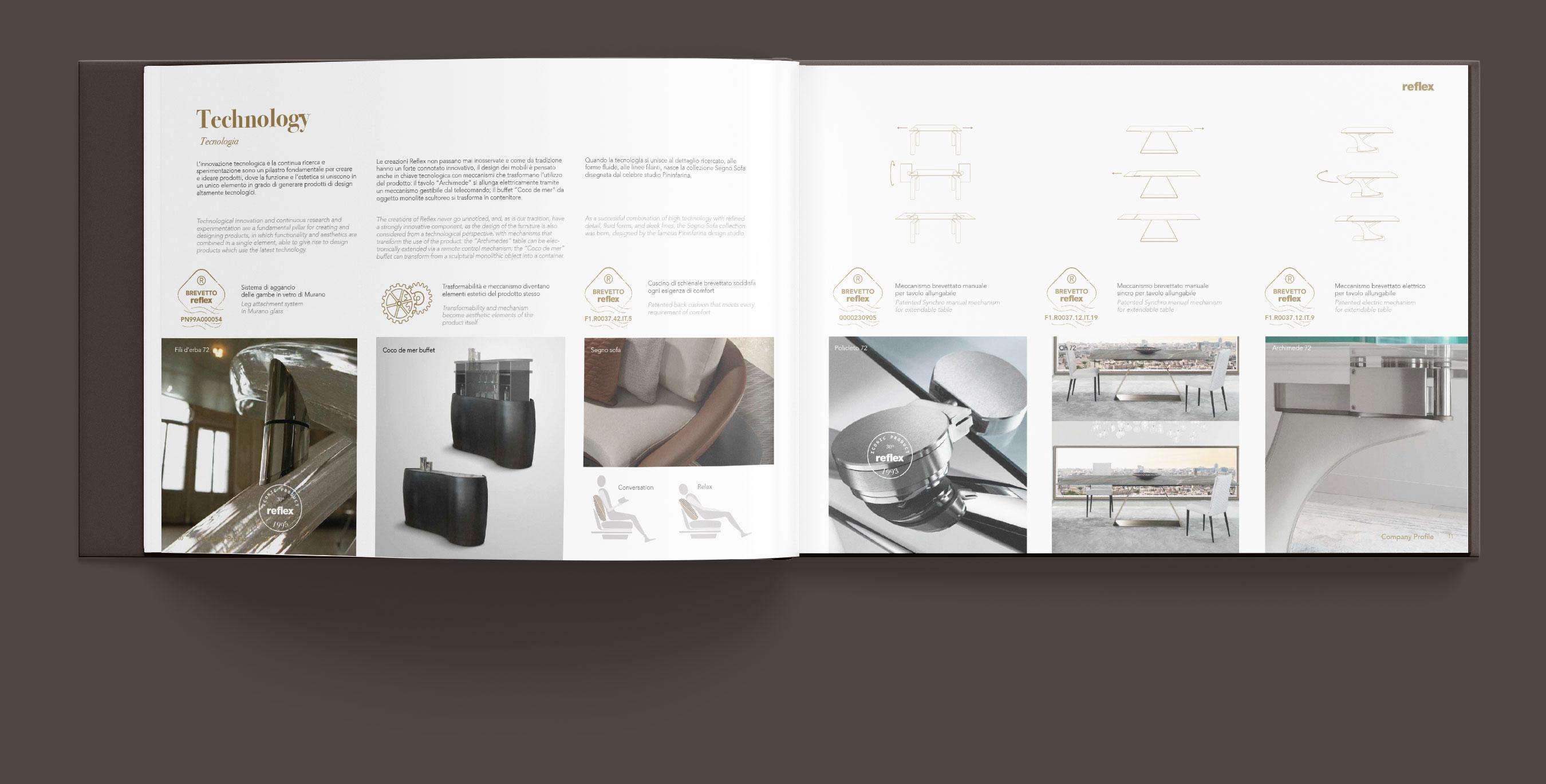 REFLEXANGELO company profile grafico milano 02