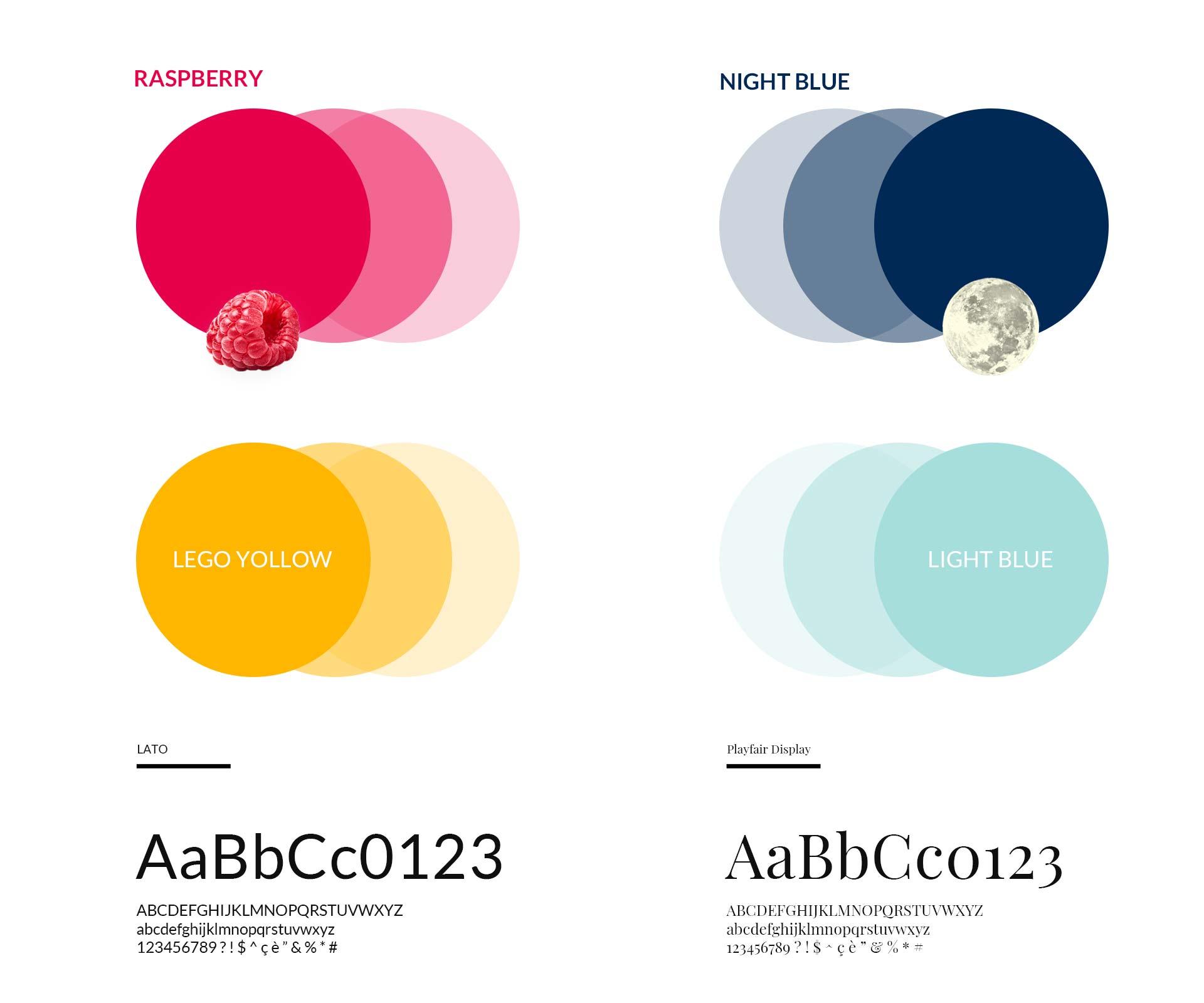 01 grafico milano nexenpartners color fonts