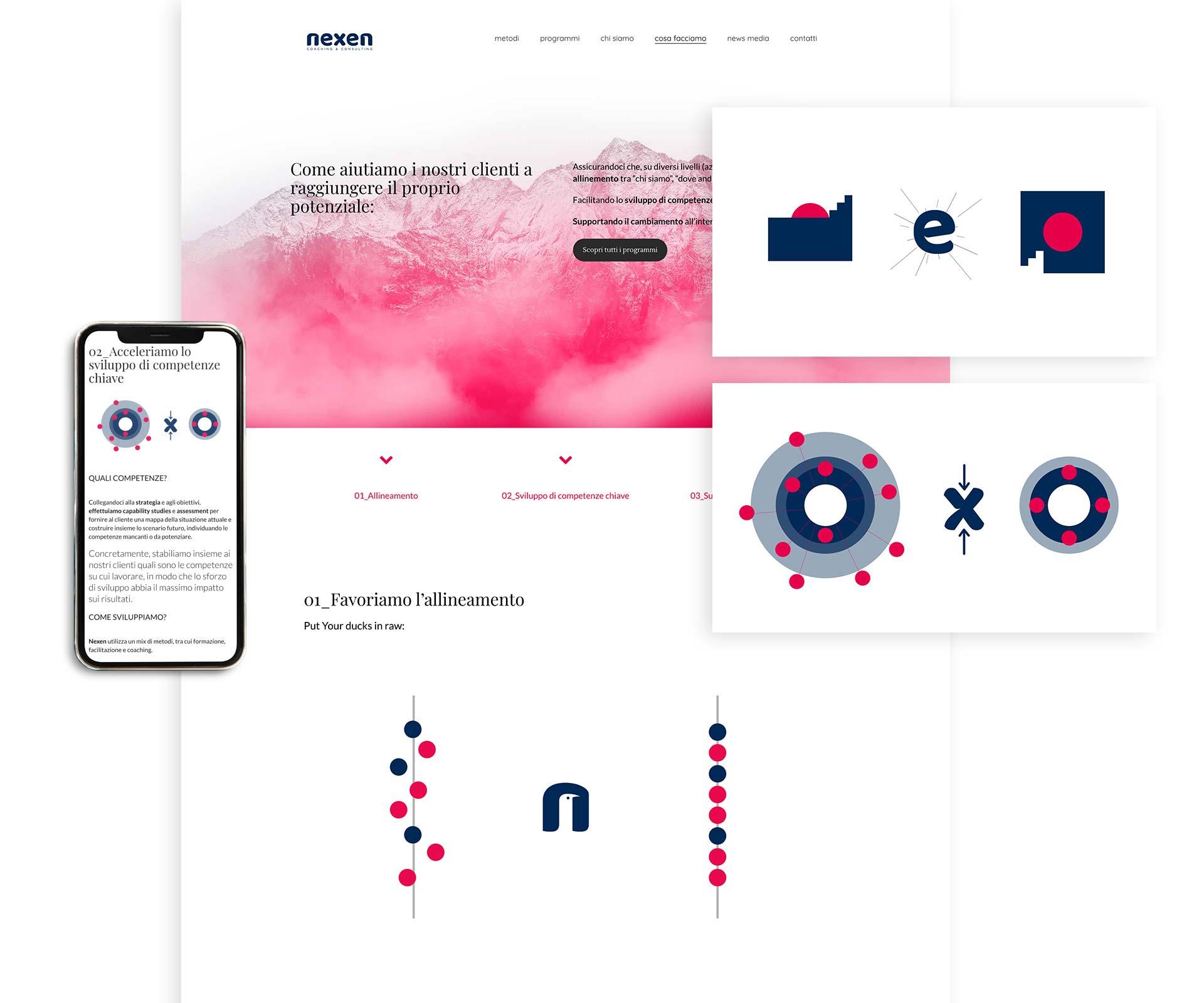 05 grafico milano nexenpartners color fonts