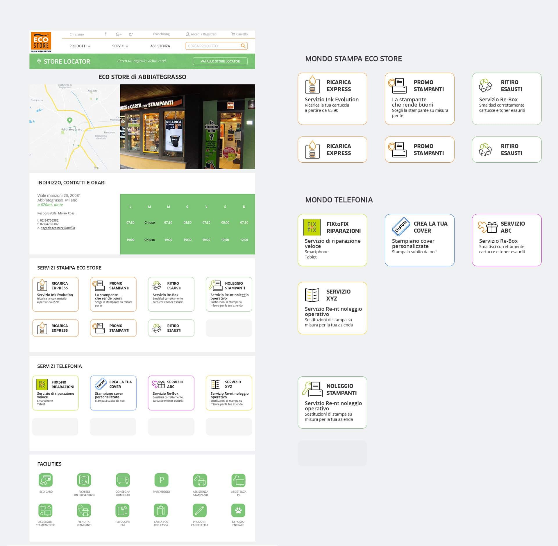 ecostore scheda store grafico milano
