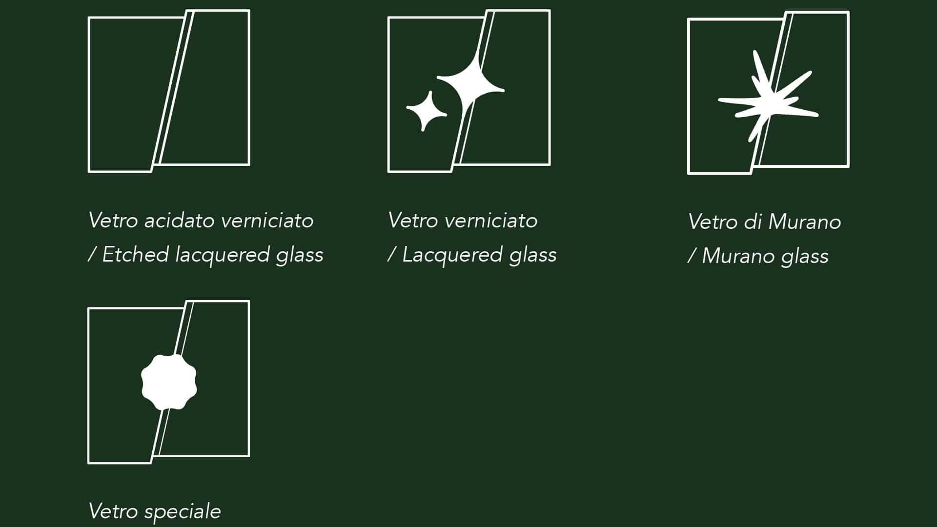 icone reflex materiali grafico milano 02