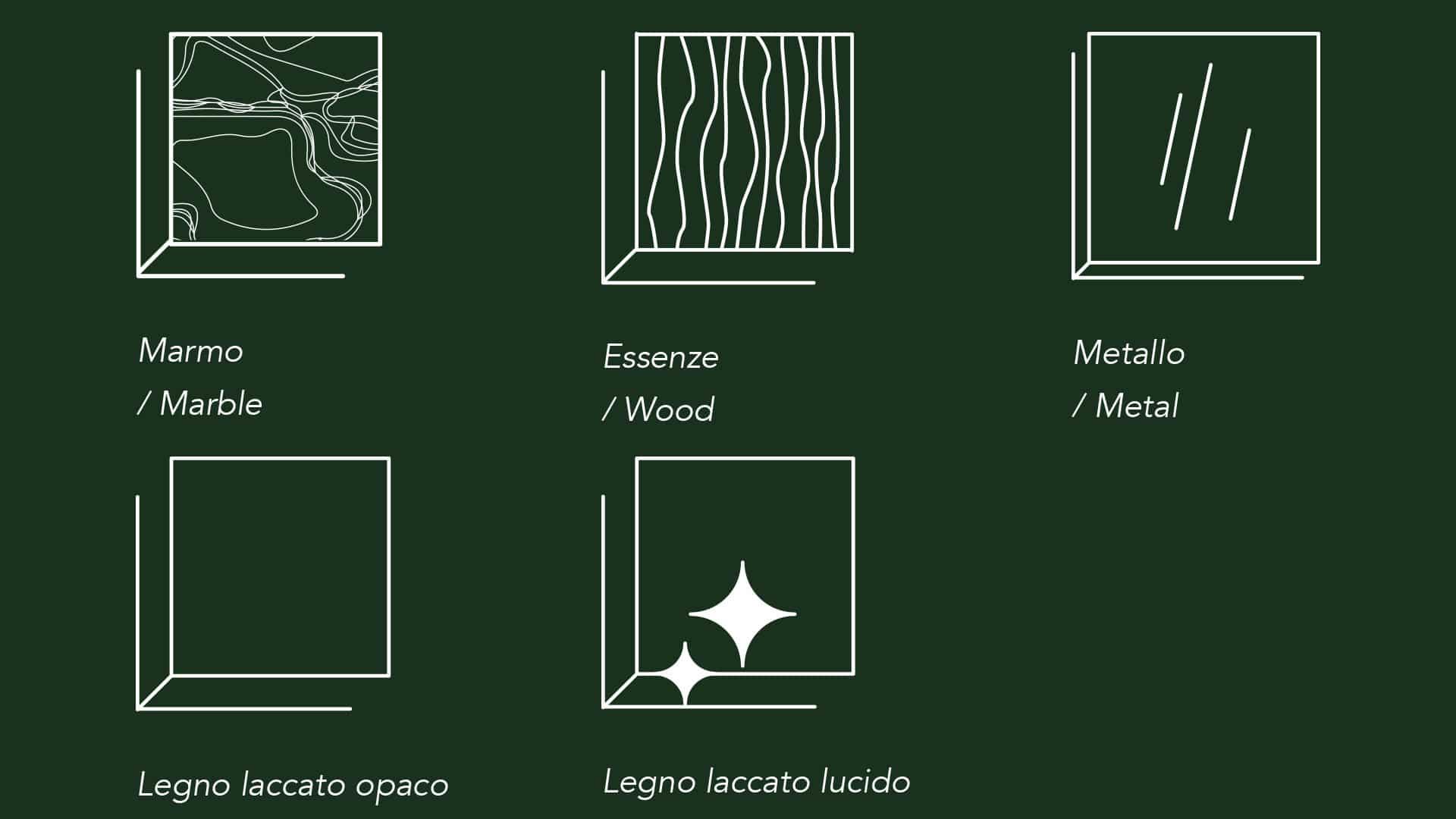 icone reflex materiali grafico milano 03