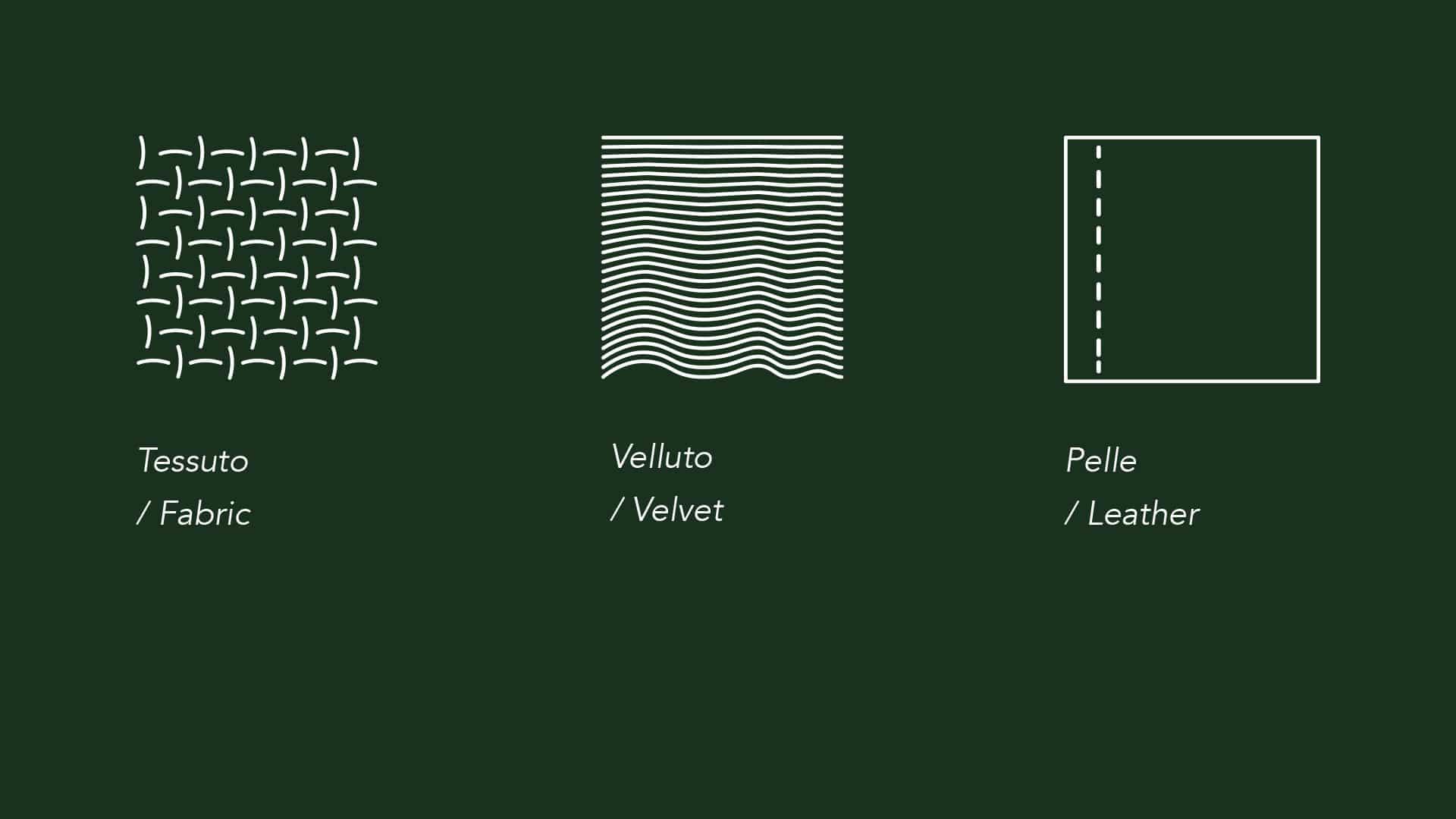 icone reflex materiali grafico milano 04